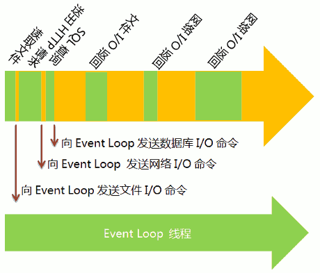 about-event-loop-1