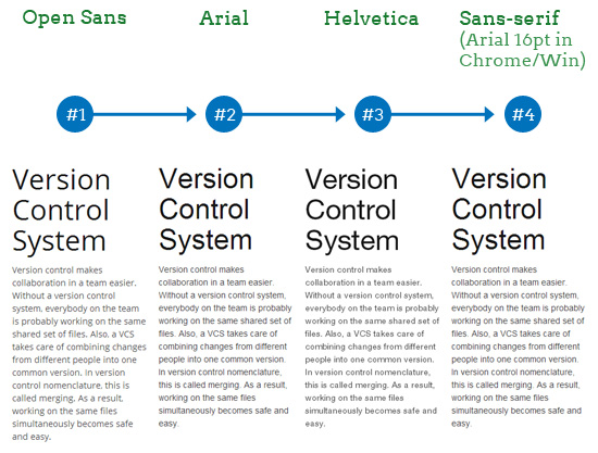 why-we-still-need-web-safe-fonts-2